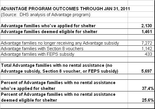 advantage of orphanage