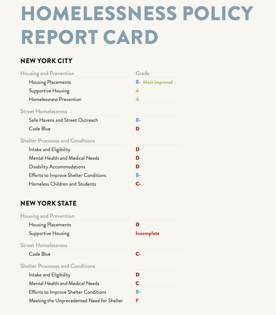 A graphic depicting a homelessness policy report card for New York City and New York State for 2016. Breakdown and individual scores below.
