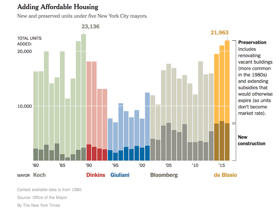 nyt_affordablehousing