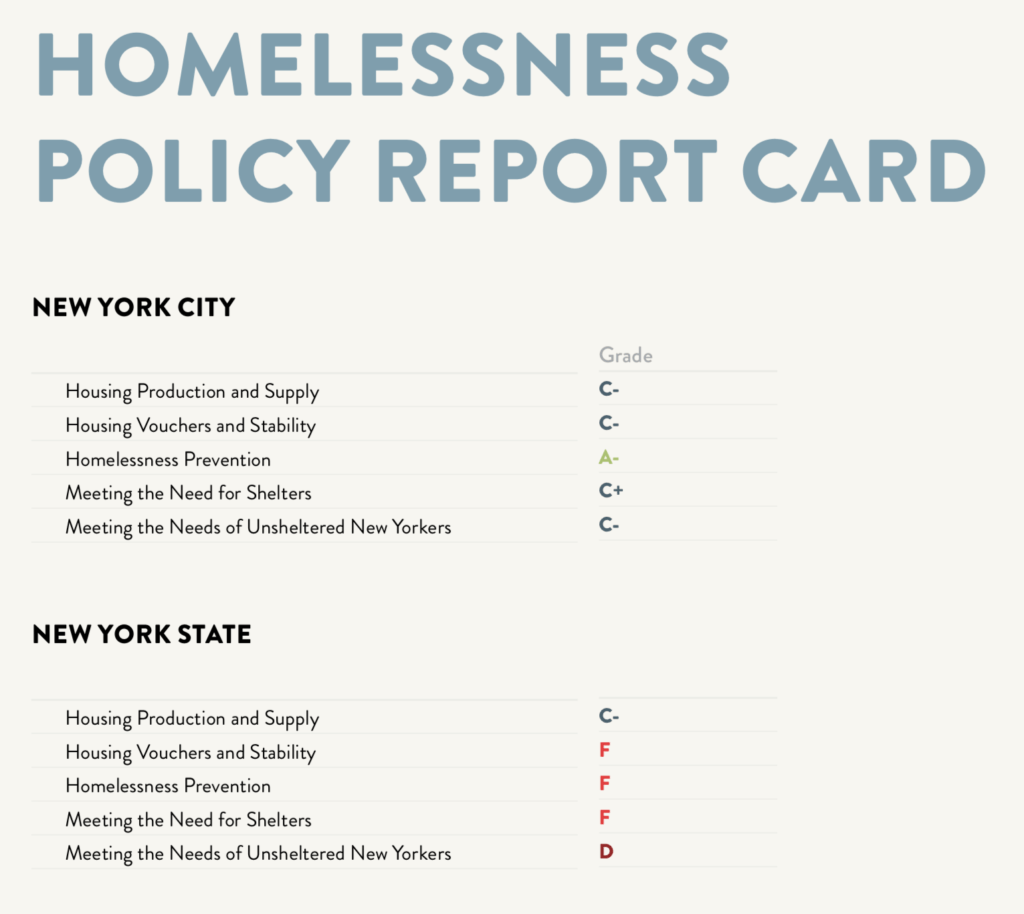 Image of Homelessness Policy Report Card
